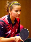 Portov 233 Gymn 225 Zium Nitra Reprezentanti Stoln 253 Tenis